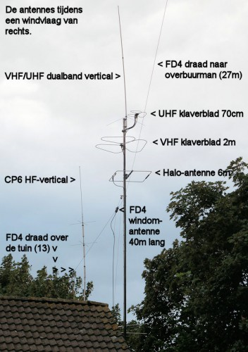 Mijn antennes, situatie juni 2015.