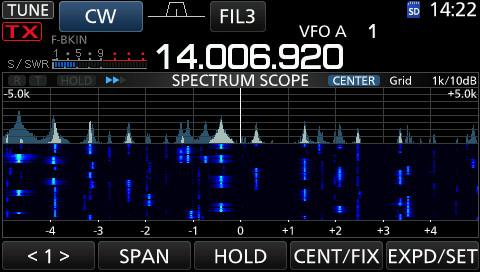 Het beeldscherm van de Icom IC-7300. In een stukje van 10 KHz breed zitten wel 20 telegrafisten!
