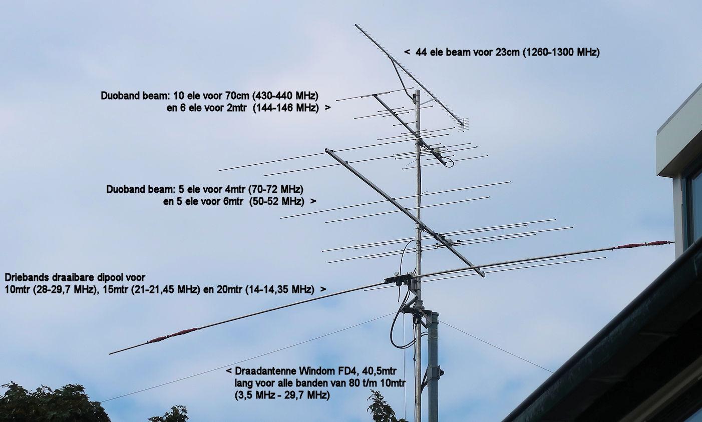 2018: De antennes zoals een en ander er nu bijstaat...